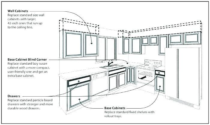 Kitchen Cabinet Dimensions Lazy Susan