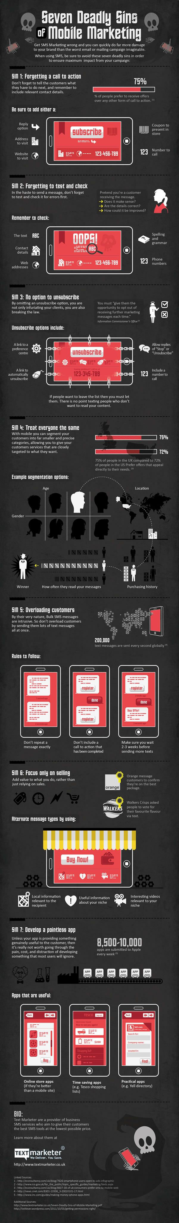 7 Deadly Sins of SMS Mobile Marketing [Infographic] http://j.mp/J6MC33 #mobile #UX #CRO