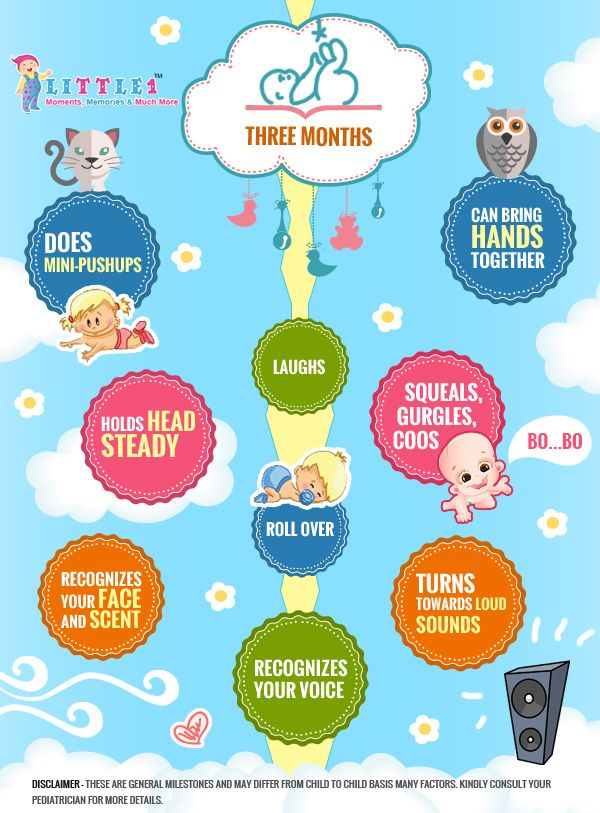 Milestones of month old baby milestone chart also monthwise rh pinterest
