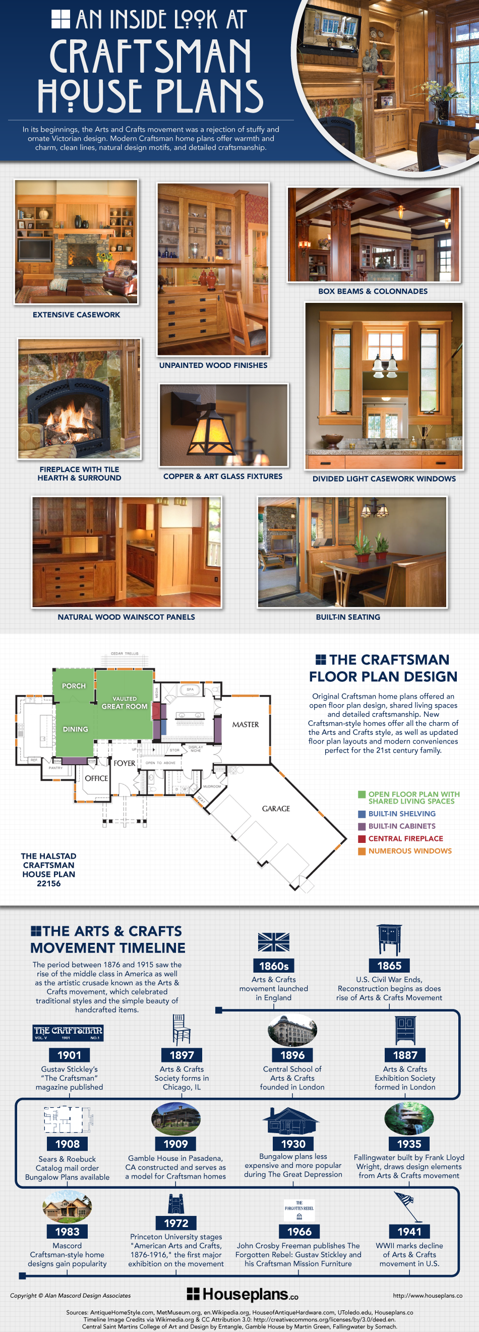 An Inside Look at Craftsman House Plans [Infographic]   Craftsman ...