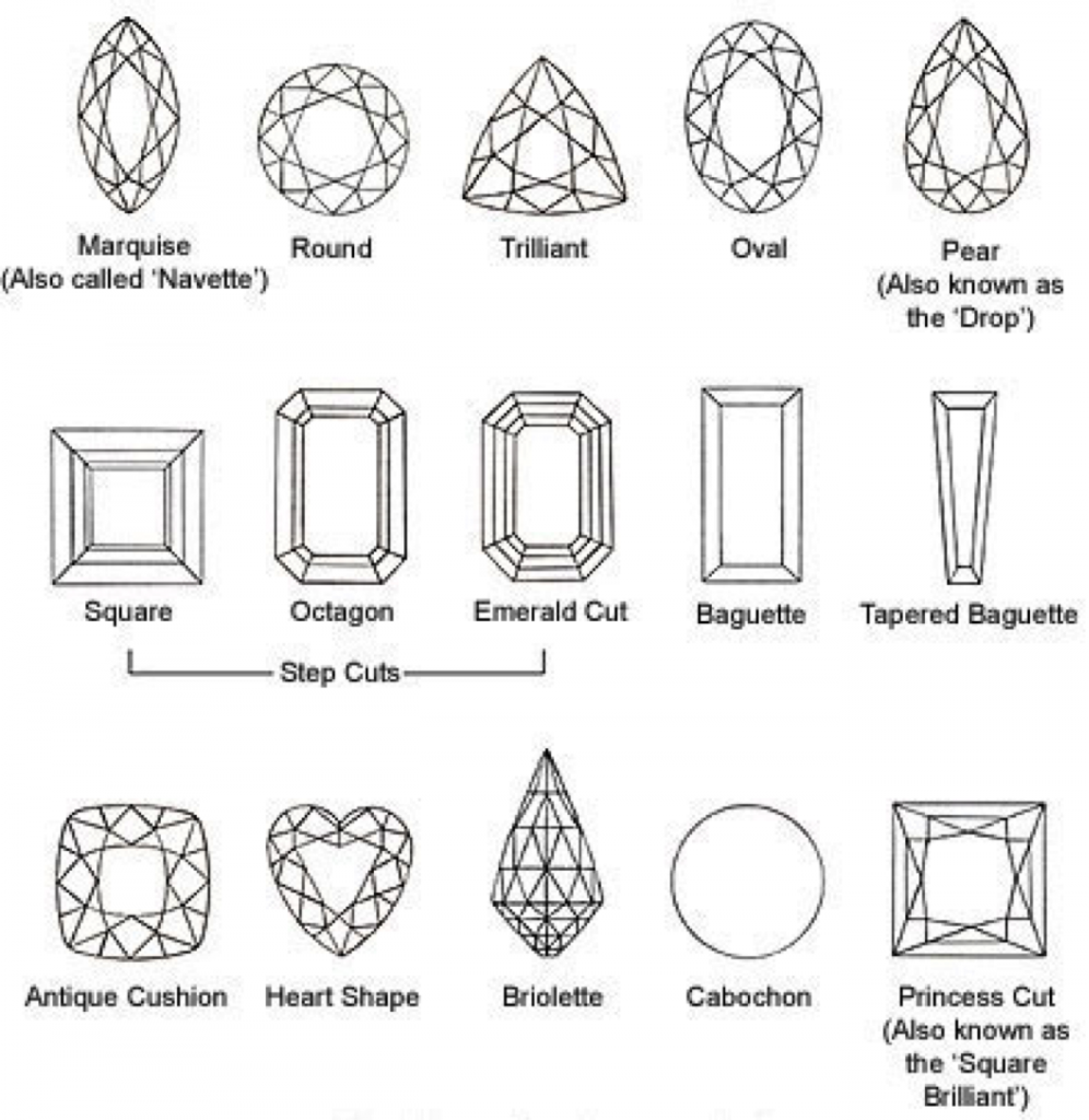 diamond cuts and clarity