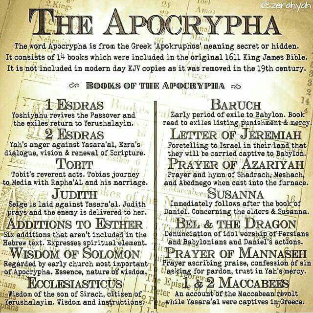 Image result for 10 Facts to help you understand The Biblical Apocrypha