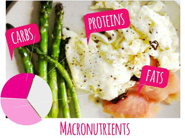 Macronutrients Vs Micronutrients - The Basics
