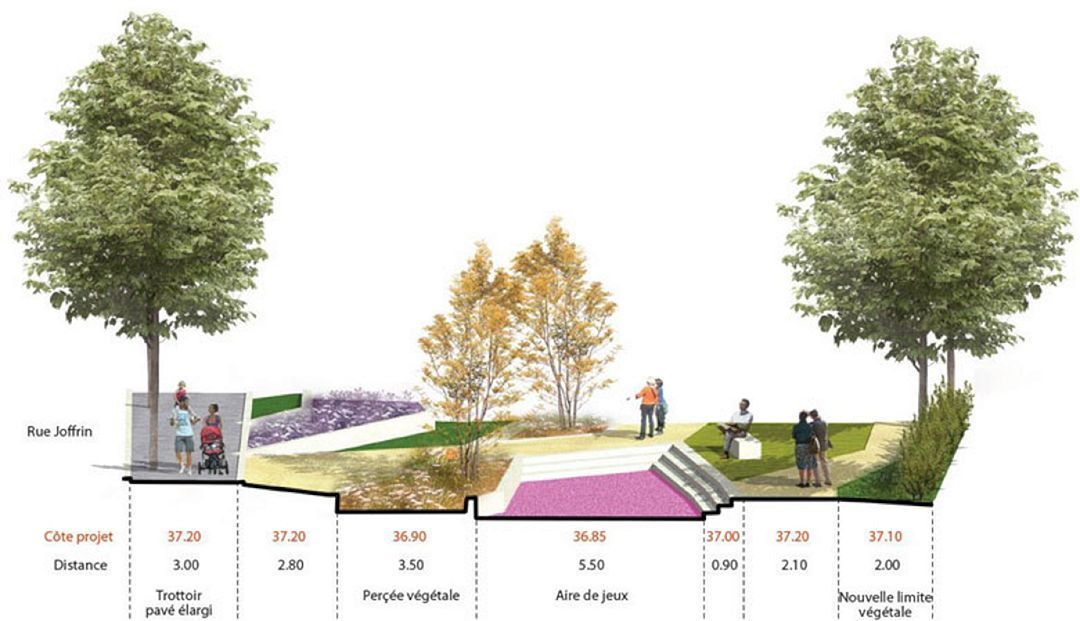 The Best Landscape Plan Drawing Section No 82 Cool Landscapes Landscape Landscape Model