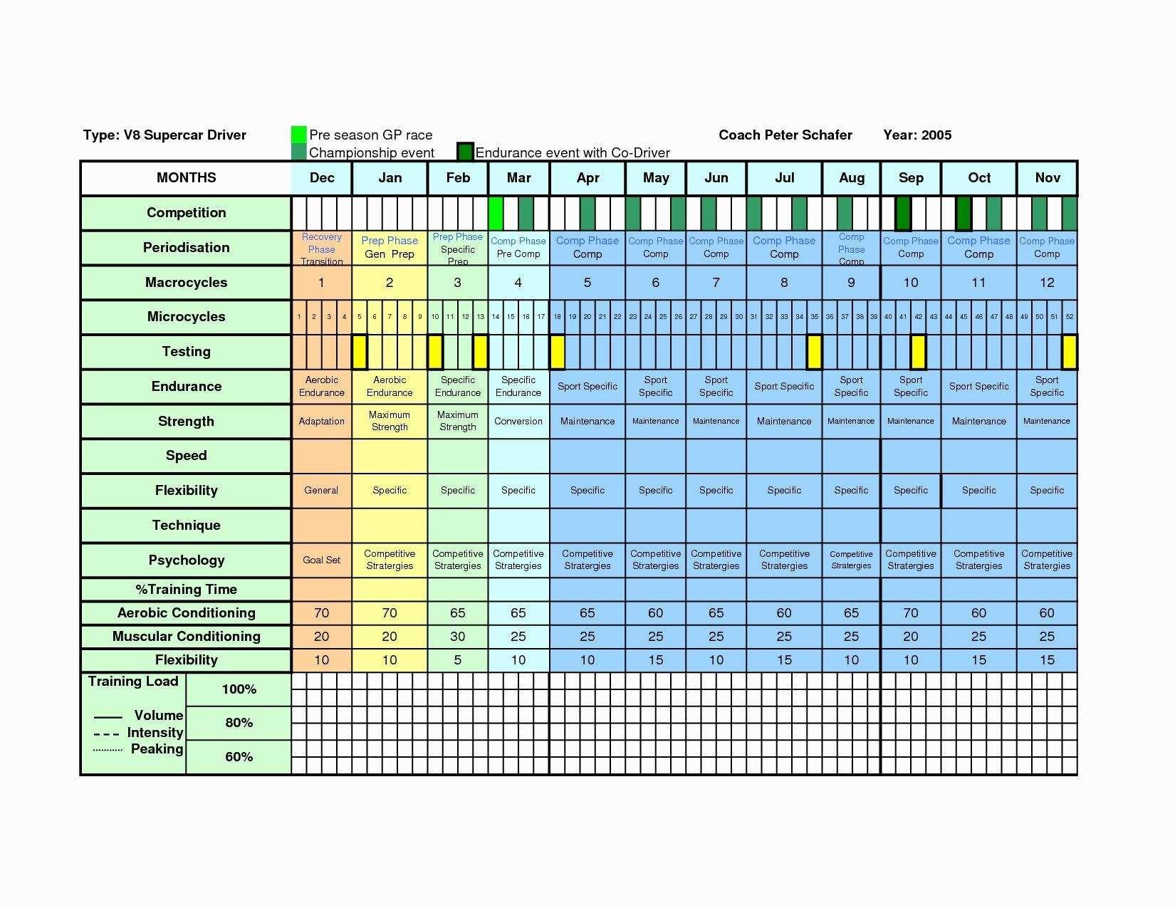 Annual Training Plan Template Excel   Training plan, Workout plan ...