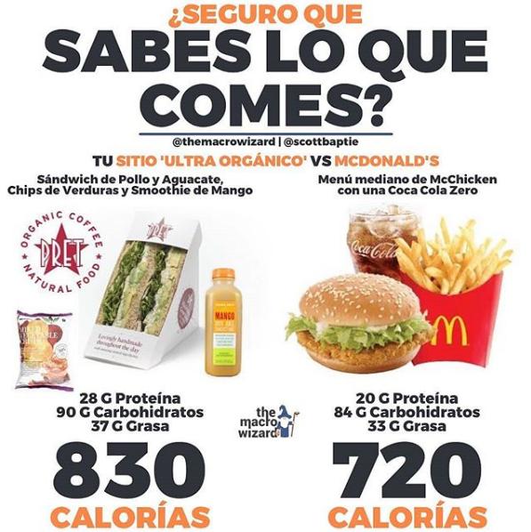 pérdida de grasa mcdonalds