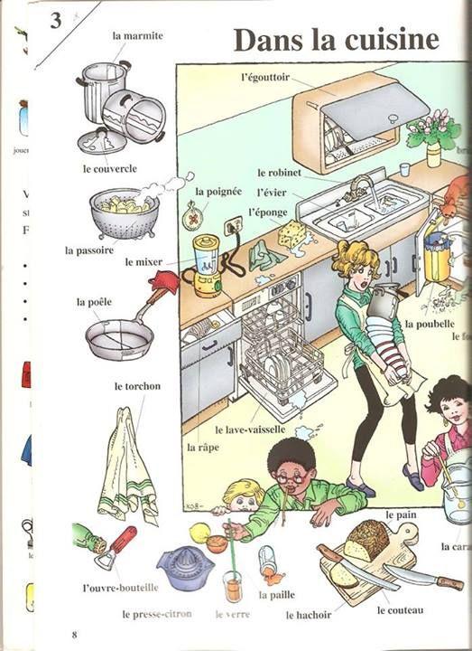 la cuisine maison   Frans leren, Franse woorden, Franse taal