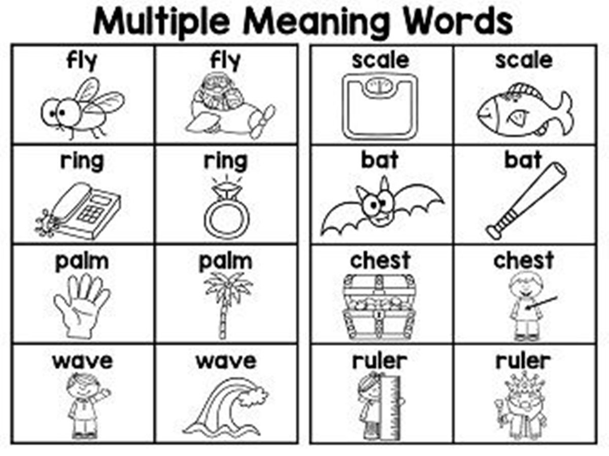 Worksheet Words With Multiple Meanings