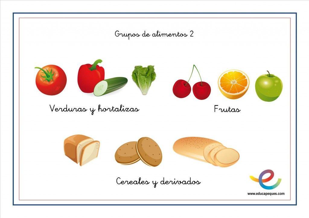 Fichas alimentaci n ni os en primaria alimentacion for Comida saludable para ninos