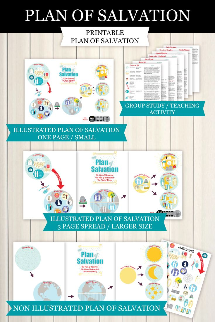 Amazing printable Plan of Salvation! Contains 41 ...
