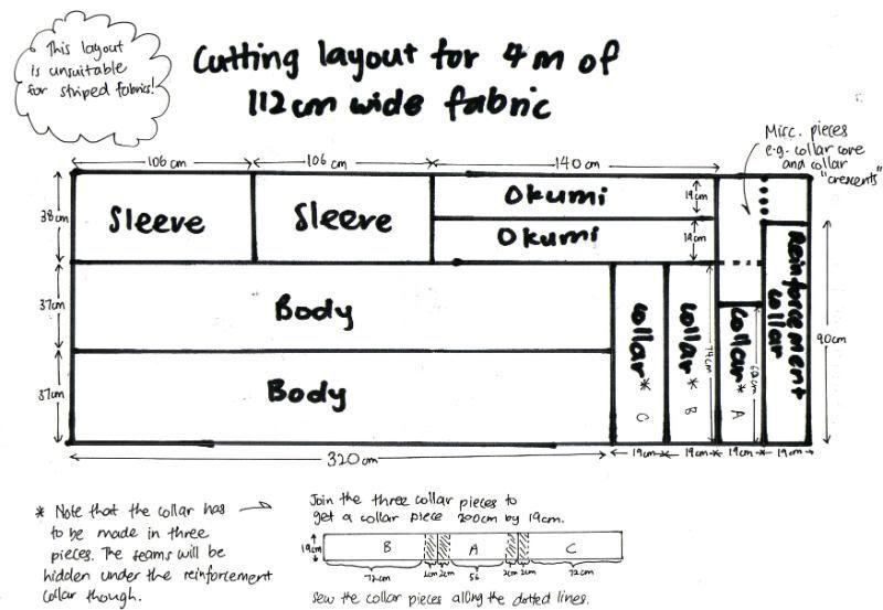 patterns for kimono - Google Search   Creative wish list   Pinterest ...