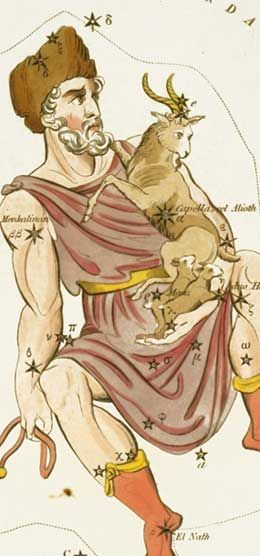 Gemini Decan 3 - Media Gods & Business Tycoons | Gemini ...