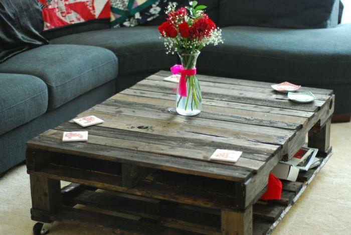Schoner Tisch Aus Europaletten Wohnzimmer Gestalten Wohnzimmer Ideen