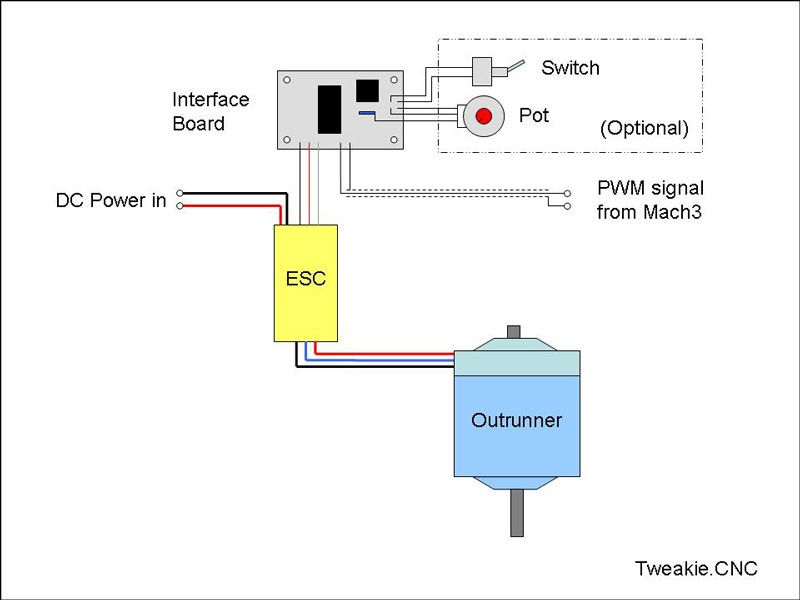 Software Speed Control Of A Brushless Dc Bldc Motor From Mach3 Motor Control Mach3