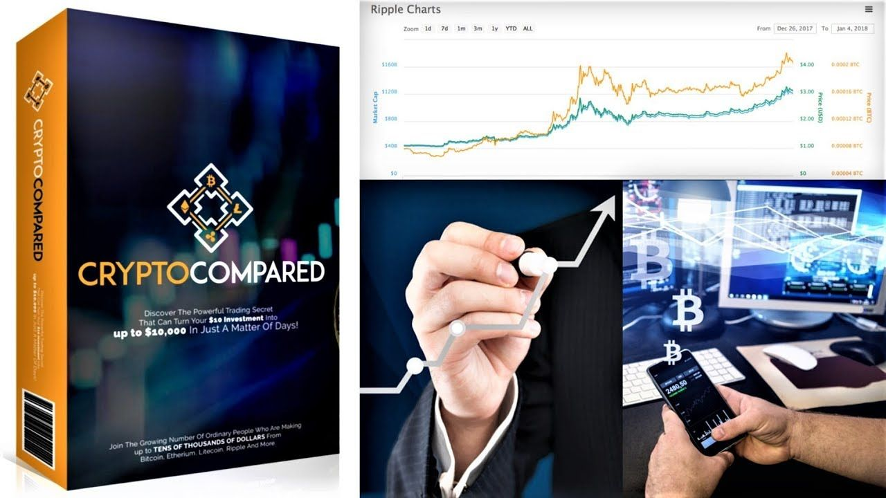 Pin on Crypto Compared Review Does It Really Work or Scam?