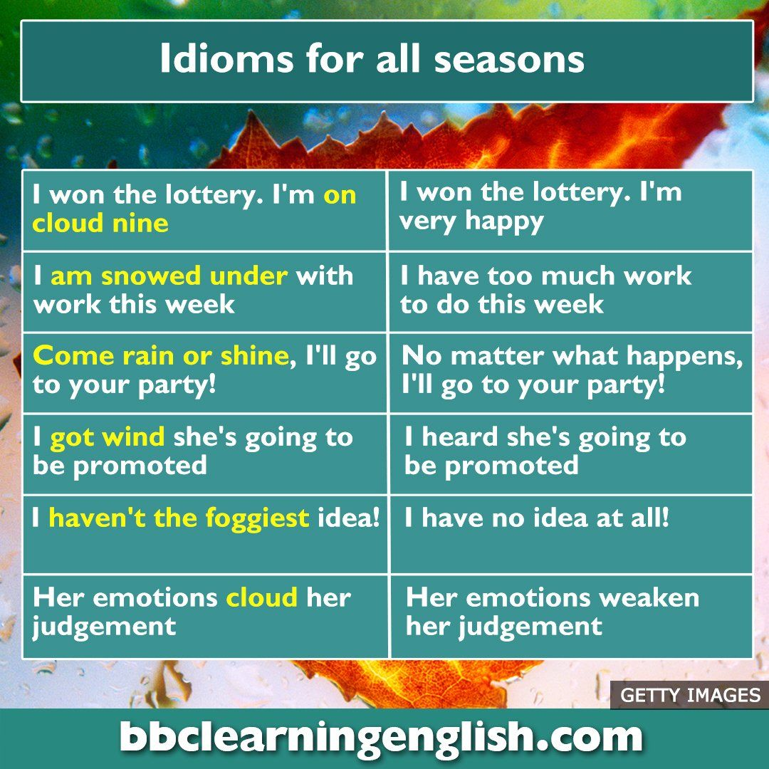 (4) Twitter Idioms and phrases, Learn english, Idioms