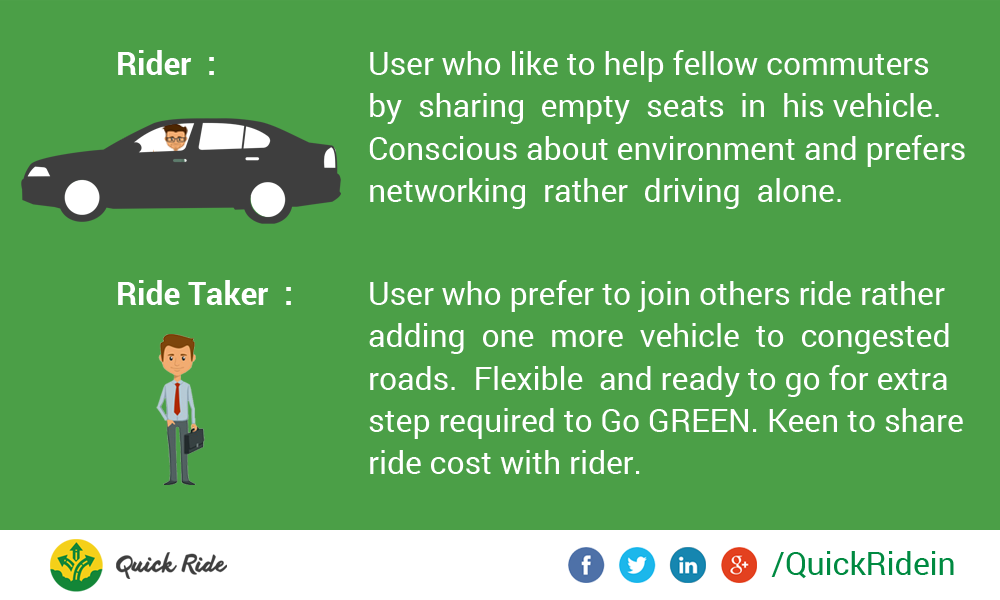 Who Could Be A Rider And Ride Taker By Using Quickride App