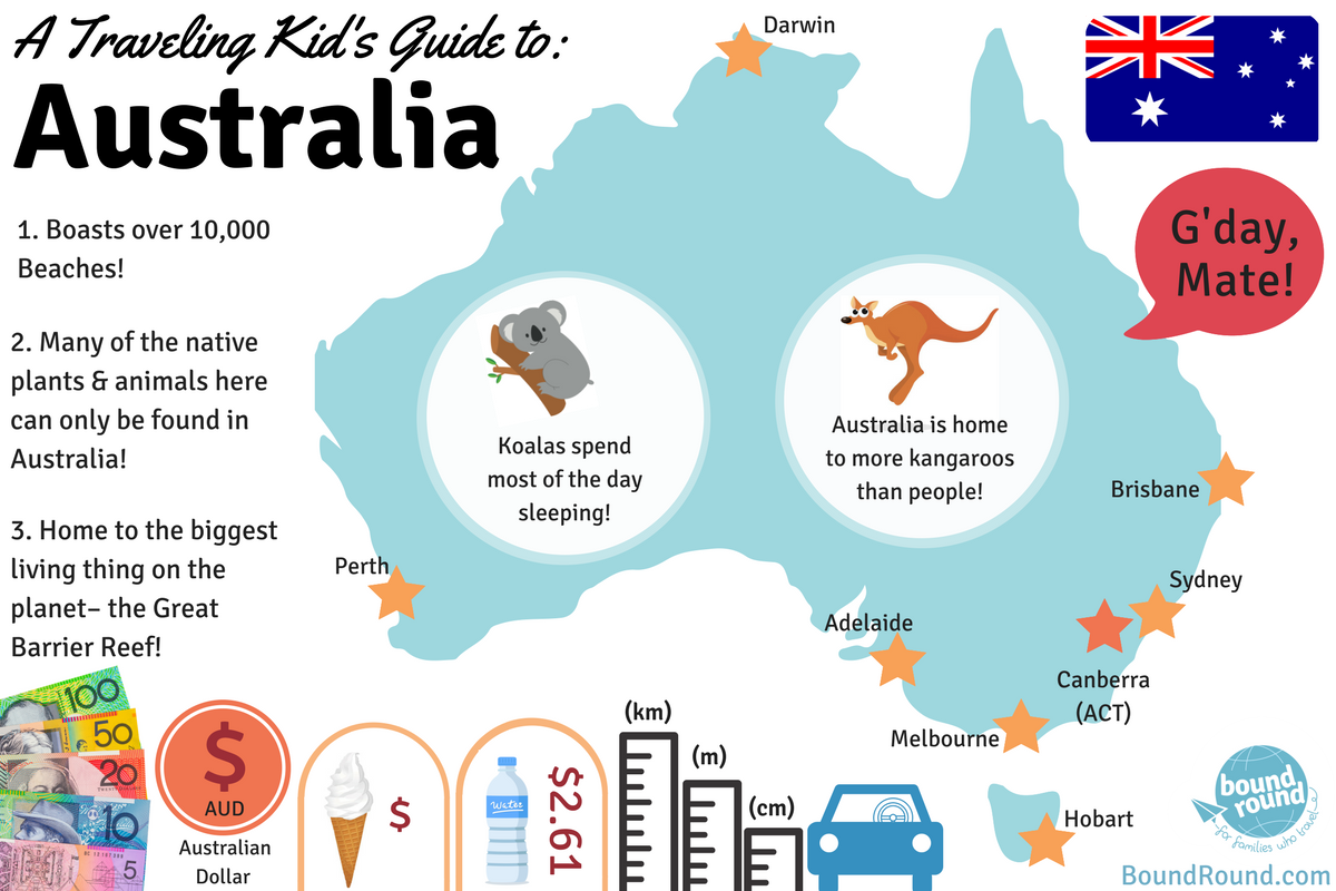 Traveling Kids And Familys Country Fact Guides Infographics To