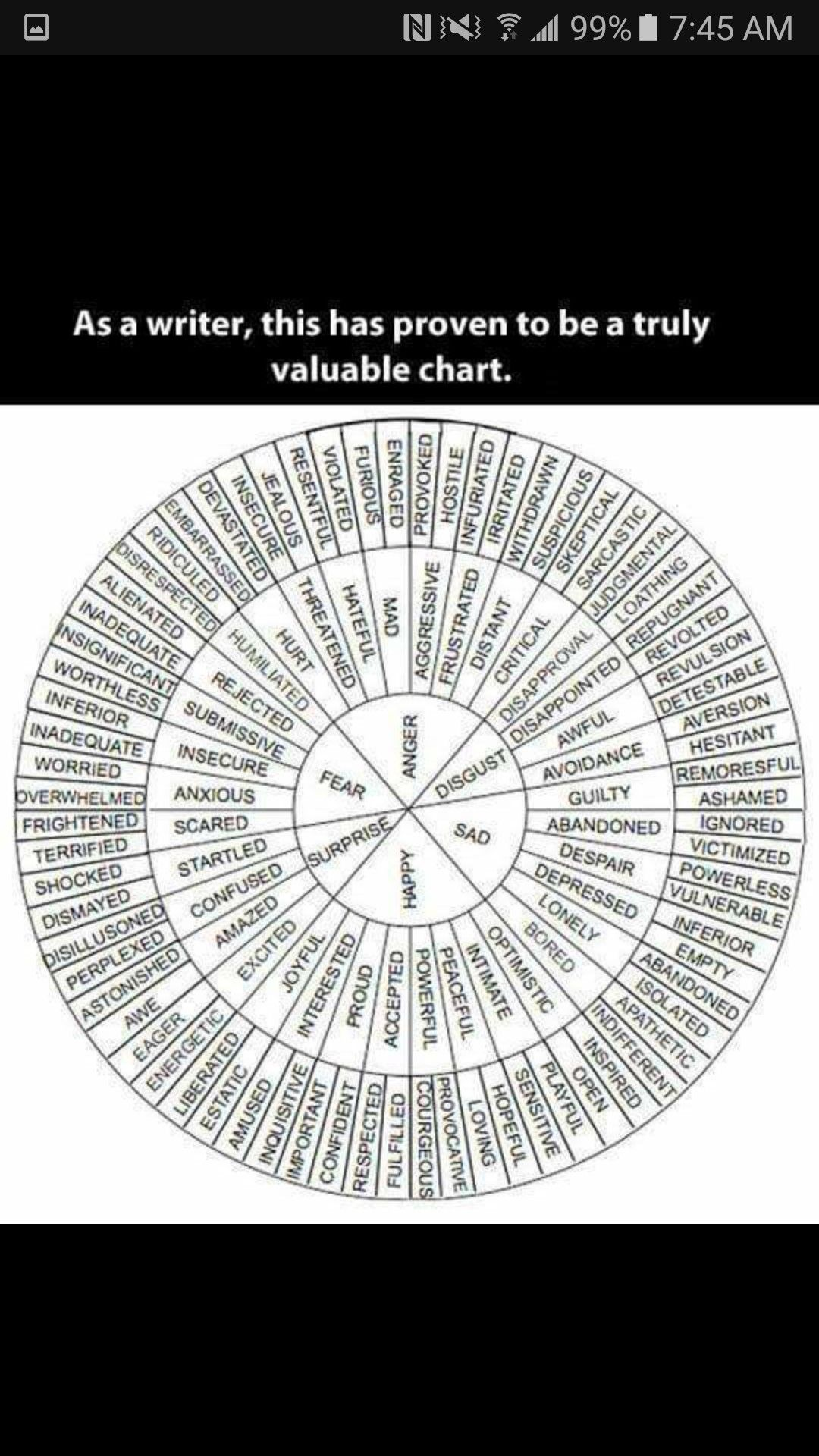 Pin by judit jasso on nina pinterest chart writing prompts and writing ideas writing advice writing help creative writing writing prompts writing inspiration game ideas story ideas june ccuart Images