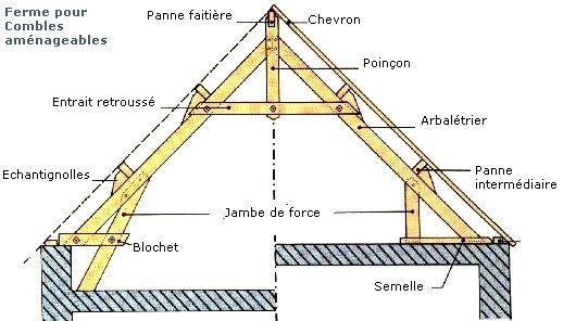 Ferme traditionnelle charpente | Ferme charpente, Charpente, Charpente bois