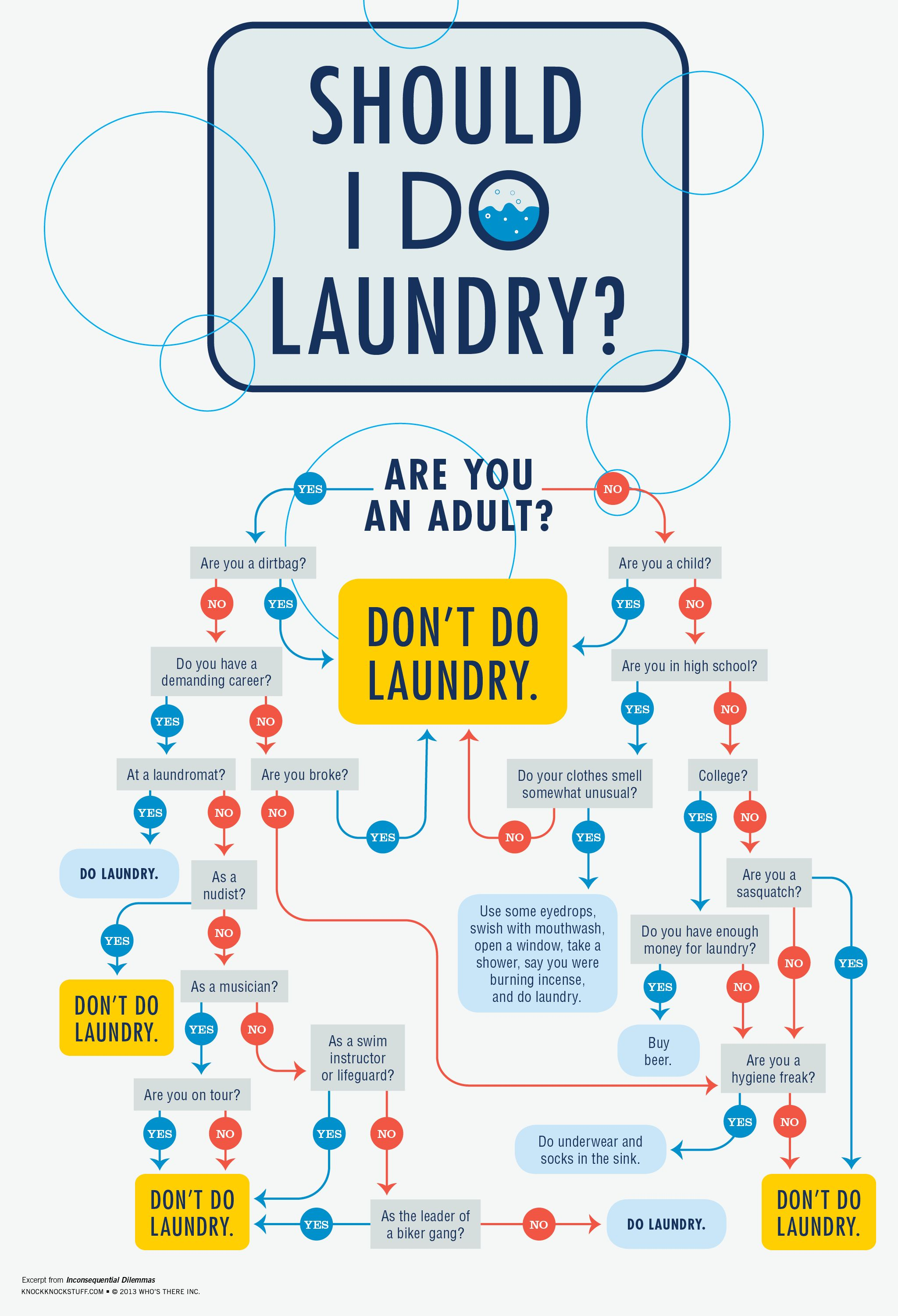 Should you do laundry today follow the flowchart to make right decision flowcharts graphicdesign books funny also knock help irreverent rh pinterest