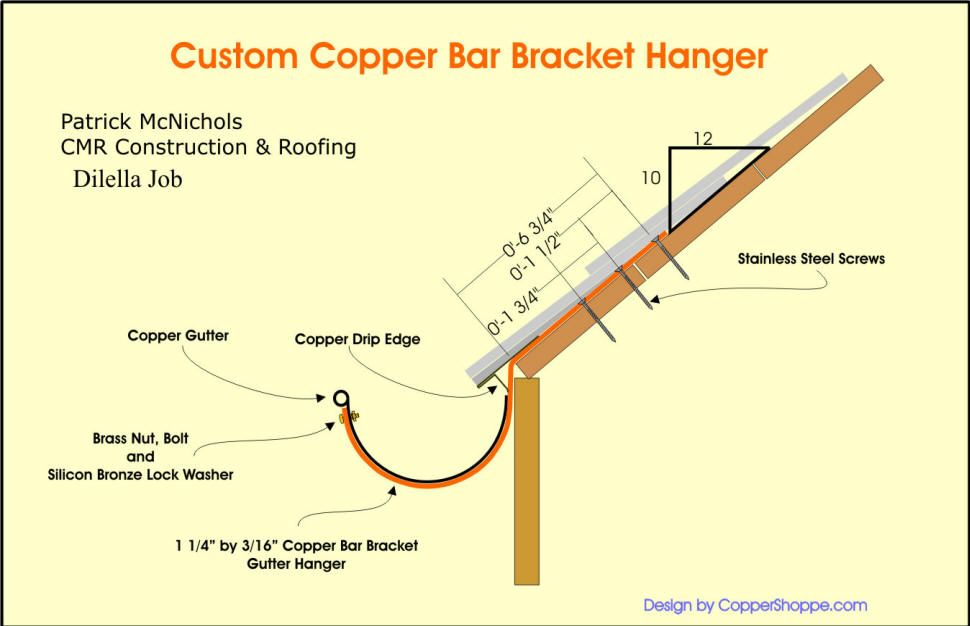Half Round Gutters Google Search Gutters Copper Gutters Hanger Design