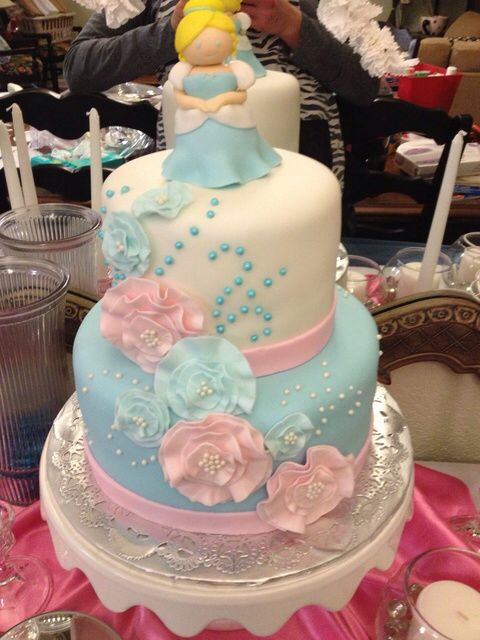 Cinderella Birthday Ideas Birthdays Pinterest Birthdays