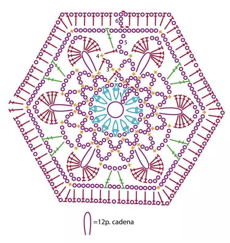 Hexagono crochet patron | CROCHET Motivos 3-5-6 lados | Ganchillo ...