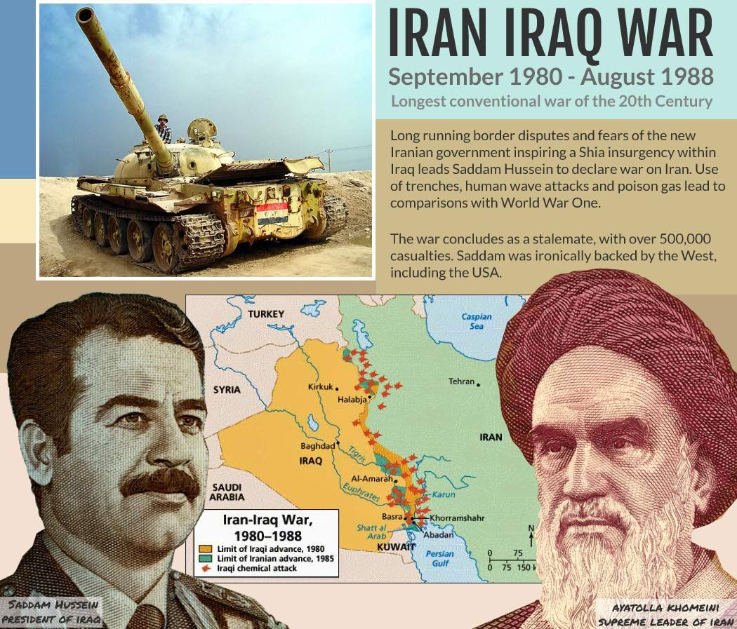 a history of saddam husseins power over iraq