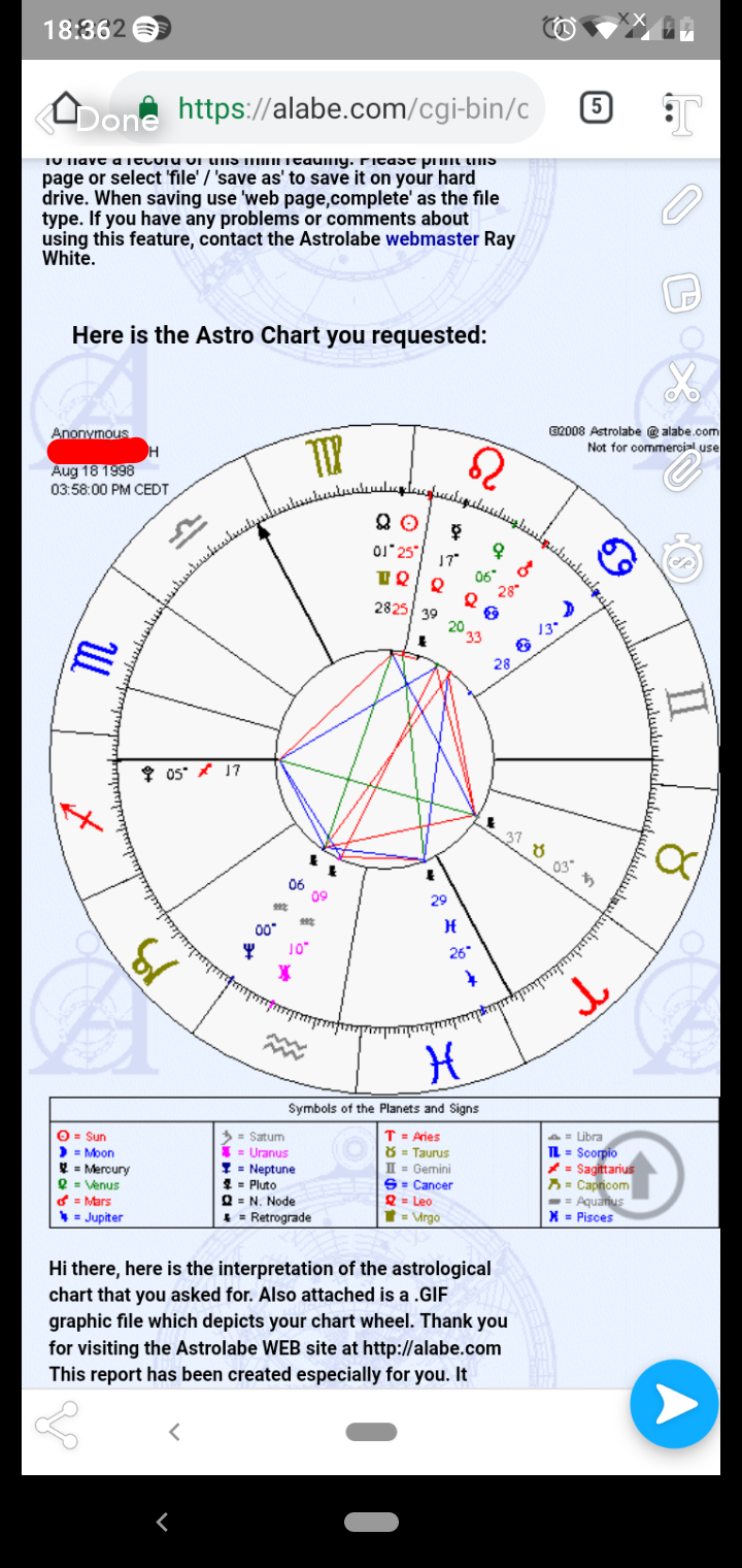First post I don't understand reading charts so what can you tell ...