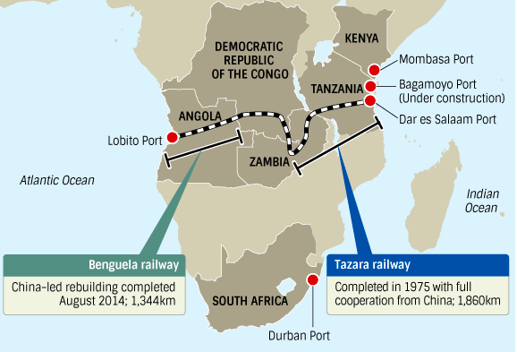 Map of Benguela Railway and Tazara in the East A Johannesburg