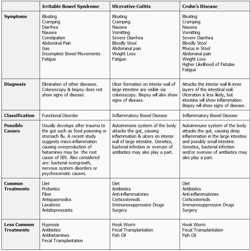 Twitter   clairey1305 A way of explaining the differences between - nih nurse sample resume