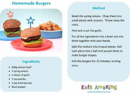 Homemade Burgers Easy Recipe For Kids From Eats Amazing UK