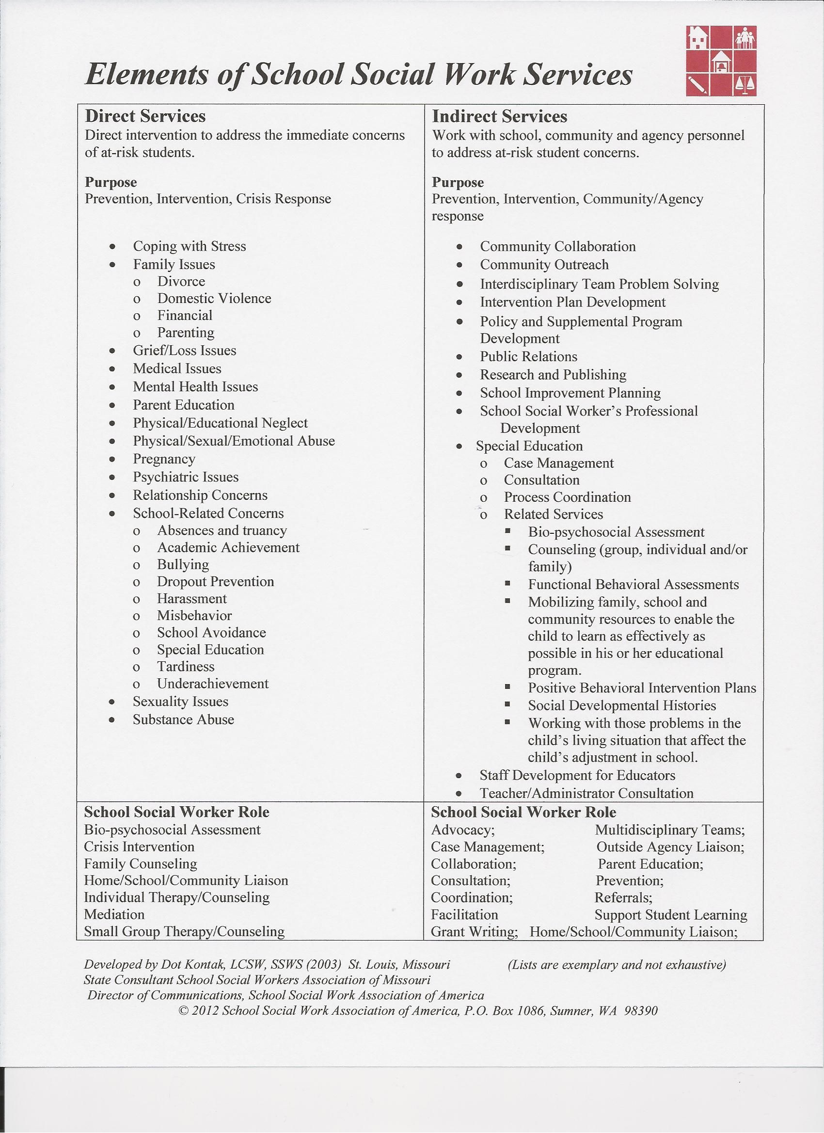 Elements_of_SSW.jpg (1700×2337) Social work theories