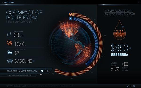 Eco Next Globe by Tobias van Schneider, via Behance