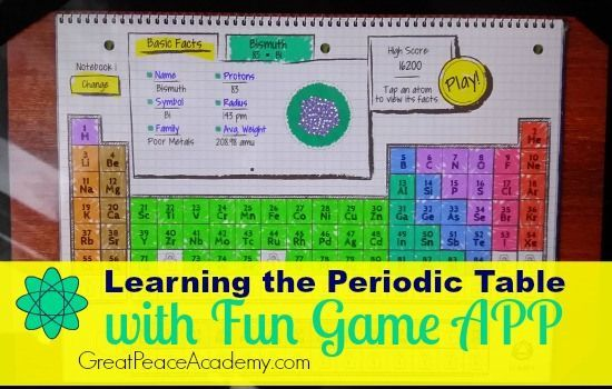 Teach the periodic table with fun game app from Hero Factor Games - new periodic table app.com