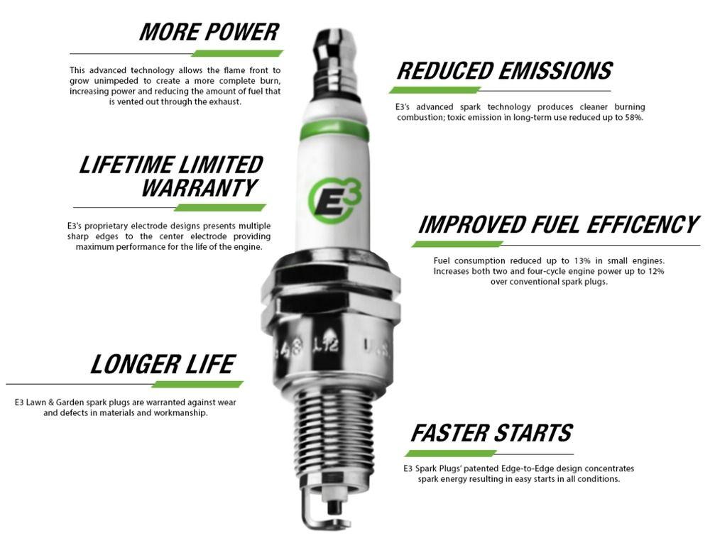 E3.34 Spark Plug Powersports Spark Plugs Harley Davidson Motorcycles