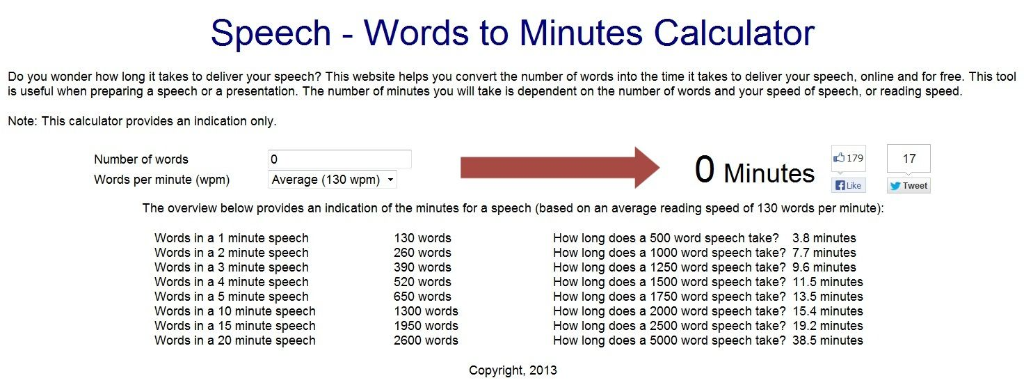 presentation words per minute