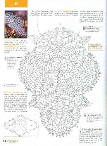 Ado85o0n | Arte para mi casa | Pinterest | Häkelmuster und Deckchen
