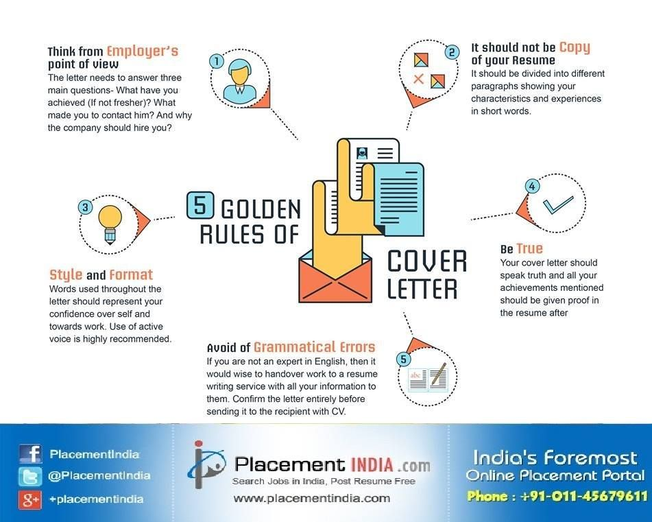 Placementindia Tips  Some Cover Letter Tips  Placementindia