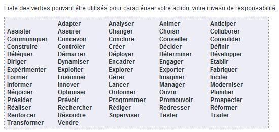 Profil Professionnel Utilisez Des Verbes D Action Verbes D Action Verbe Verbe Pouvoir