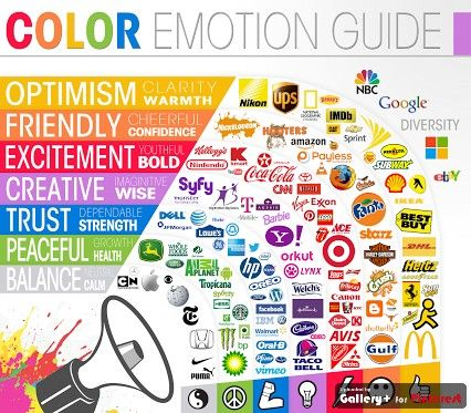COLOR emotion guide.  Great for discussion with older students about color and advertising, etc.