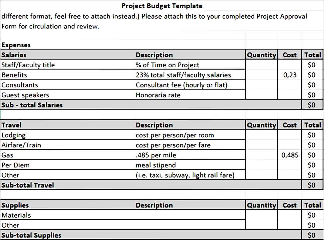 Program Budget Sample In 2021 Budgeting Word Program Budget Template