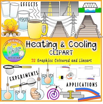 Heating And Cooling Clipart Cool Clipart Clip Art Heating And