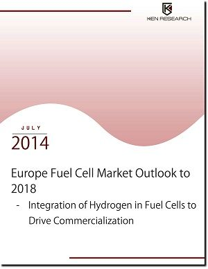 Europe Fuel Market Research Report Provides Statistics On Market