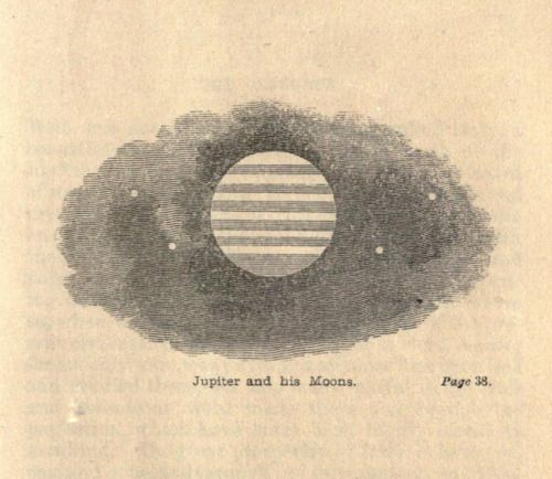 """""""Jupiter and his Moons."""" The children and the sage. 1850-53."""