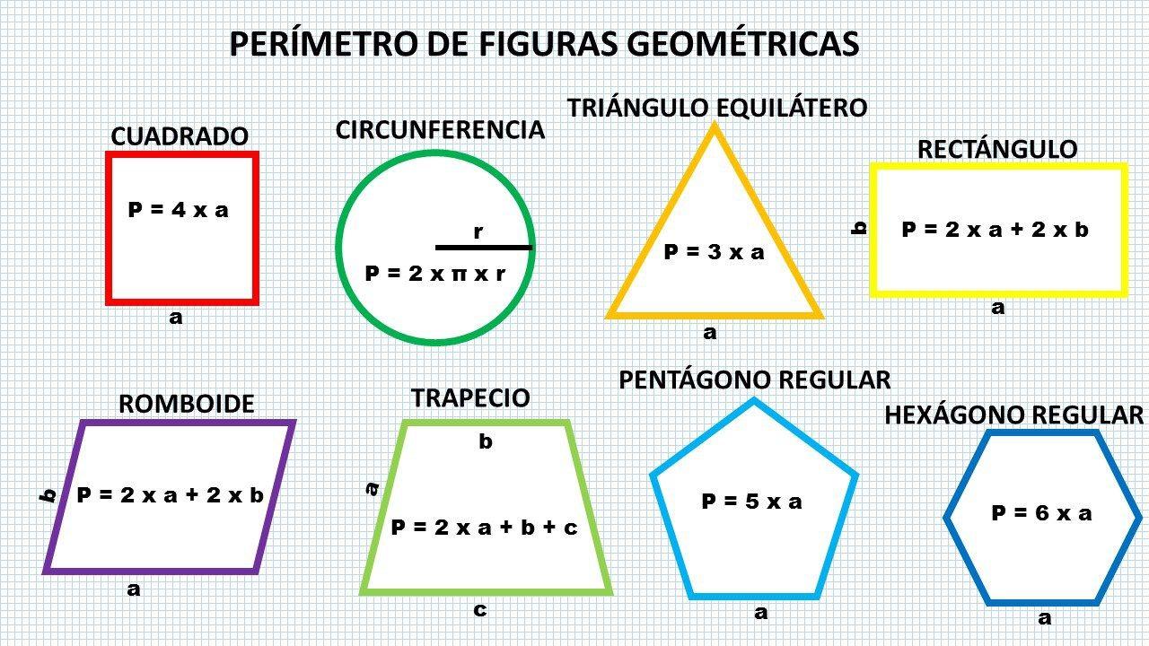 Areas Y Perimetros De Figuras Geometricas 3 3 Per 237 By Perimetro