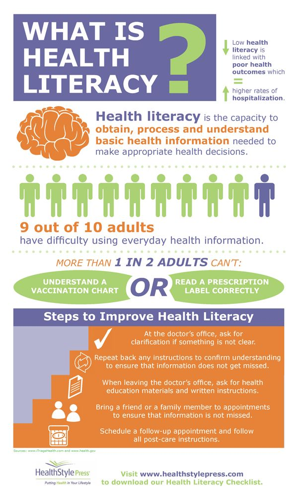 Pin by Erica Prenger on Health Education Health literacy