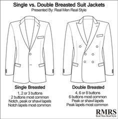 10 Suit Jacket Style Details Men Should Know | Suit jackets