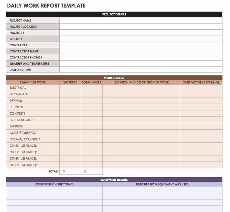 Pin on FREE TEMPLATES Project Management, Agile, Lean